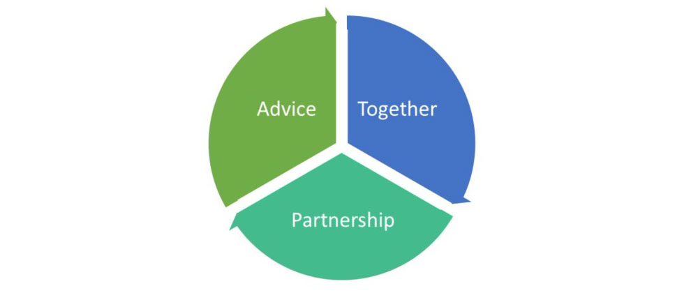 Advice Together Partnership